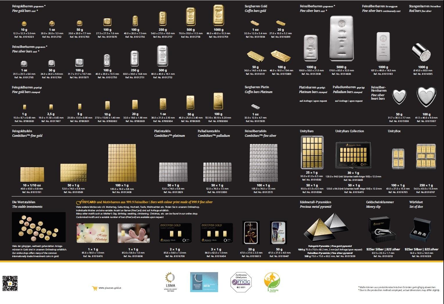 Piaurum Produktpalette 2021.pdf